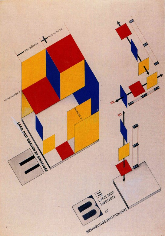 joost-schmidt-mechanical-stage-design-1925-1926-ink-and-tempera-on-paper-64-x-44-cm1