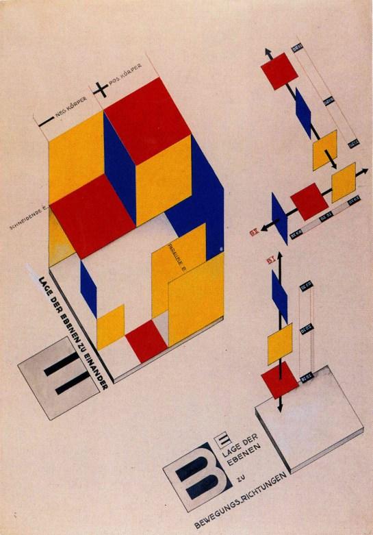 joost-schmidt-mechanical-stage-design-1925-1926-ink-and-tempera-on-paper-64-x-44-cm1